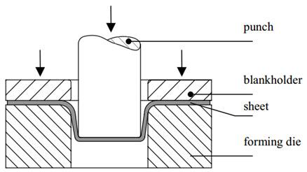 Sheet Metal Processing4