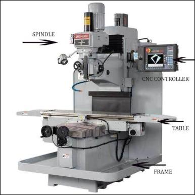 CNC MILLING PARTS1