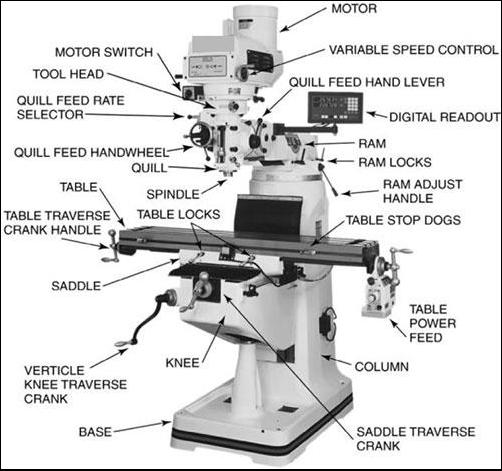 CNC MILLING PARTS12