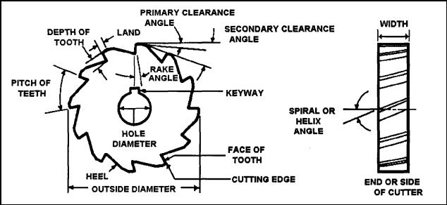 CNC MILLING PARTS16