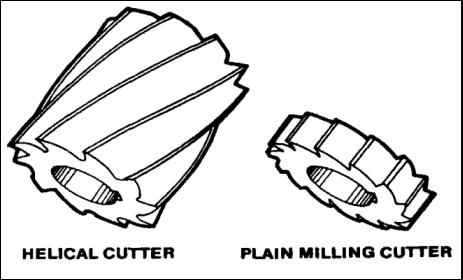 CNC MILLING PARTS17
