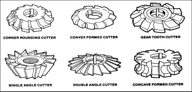 CNC MILLING PARTS21